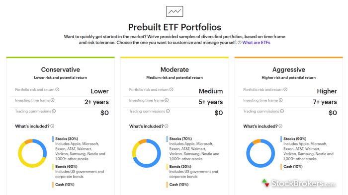 E*TRADE prebuilt ETF portfolios