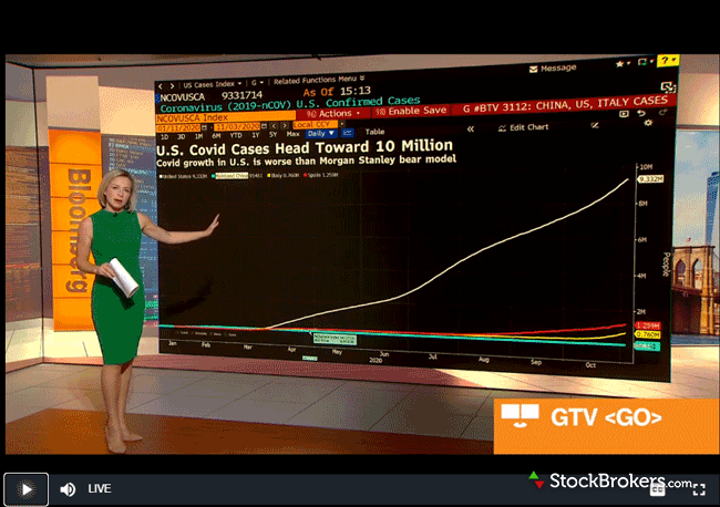 E*TRADE research Bloomberg live TV