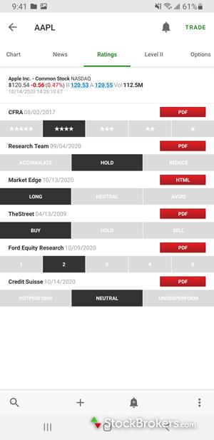 TD Ameritrade mobile stock ratings