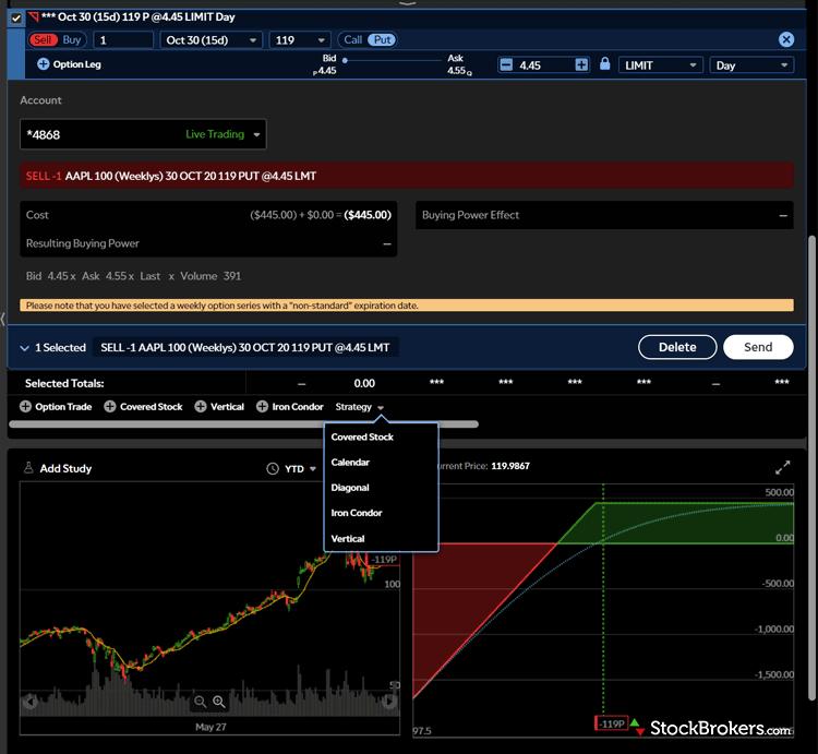 TD Ameritrade thinkorswim web platform options chain trading trade ticket