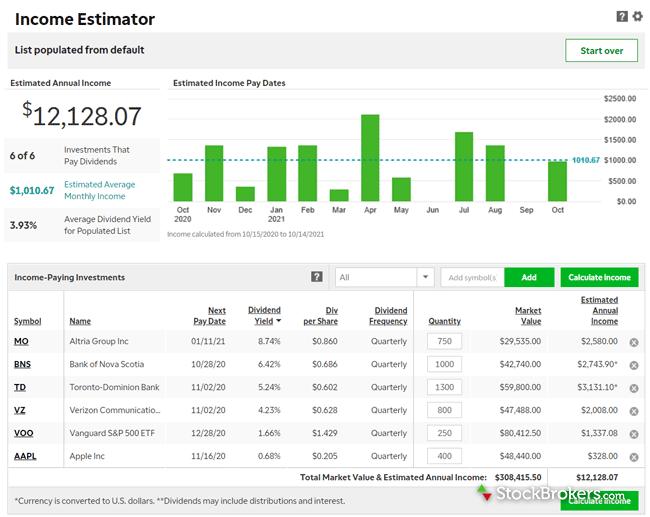 TD Ameritrade Income Estimator