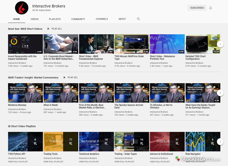 Interactive Brokers educational videos YouTube channel