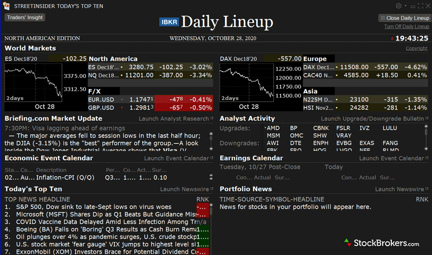 Interactive Brokers TWS desktop platform research Daily Lineup news
