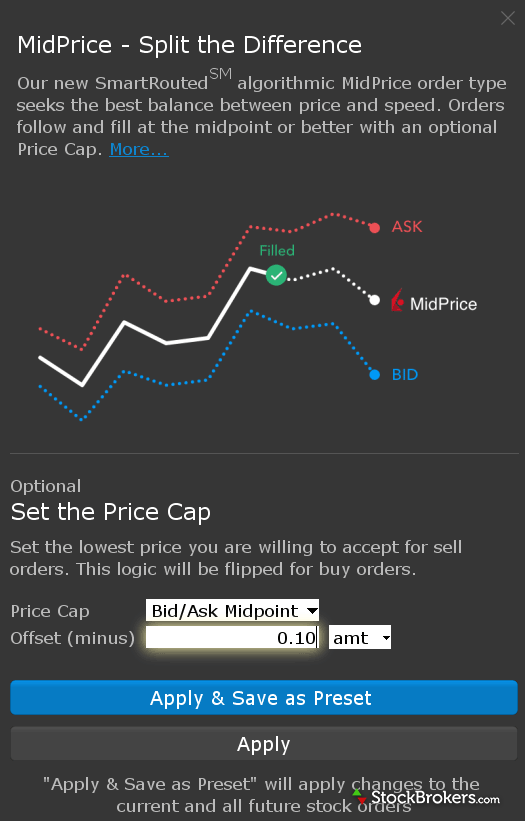 Interactive Brokers midprice algo order