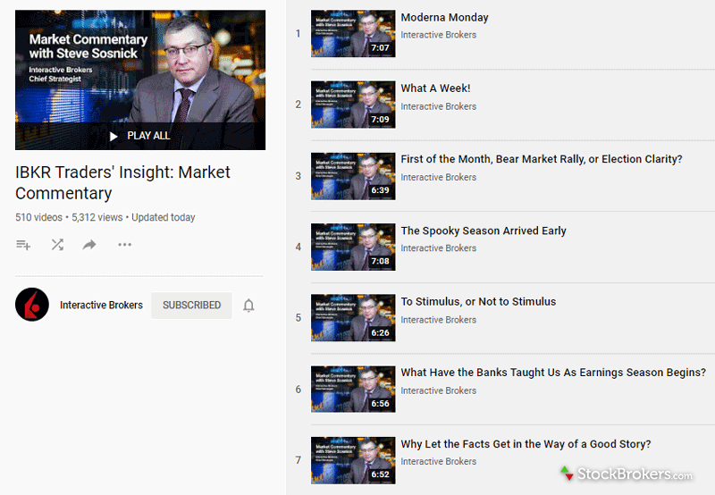 Interactive Brokers YouTube Channel research playlist