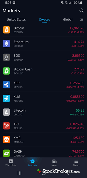 Webull mobile cryptocurrency trading bitcoin