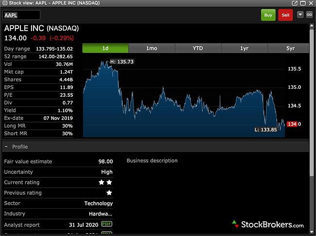 Questrade IQ Edge platform stock view