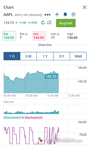 Questrade mobile app Android Play Store stock chart