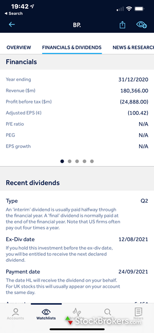 Hargreaves Lansdown research