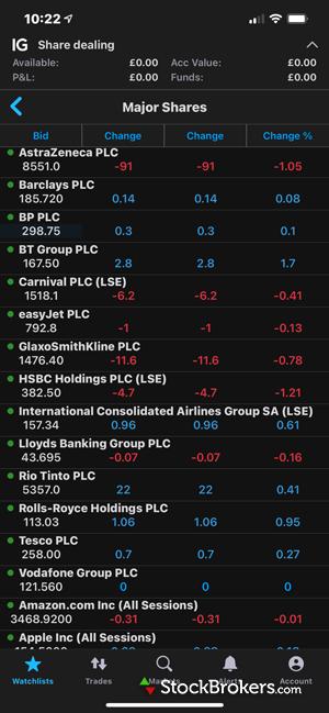 IG mobile watchlist