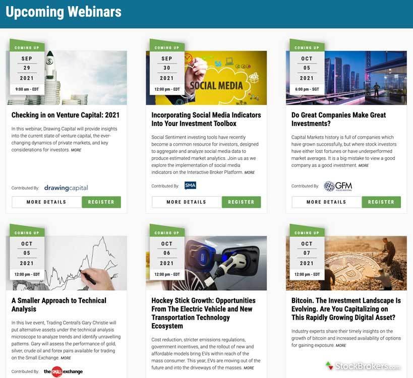 Interactive Brokers webinars