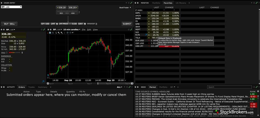 Interactive Brokers TWS dashboard