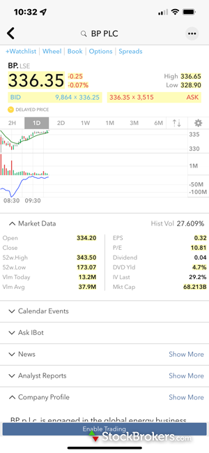 Interactive Brokers mobile trading