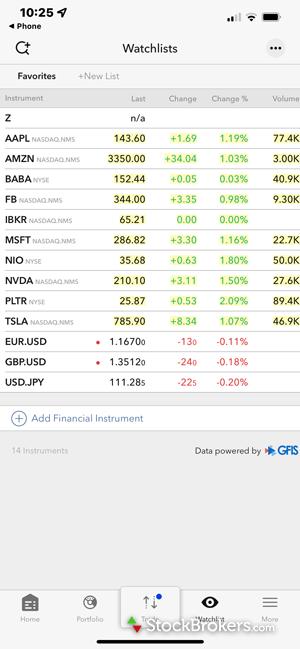 Interactive Brokers mobile watchlist