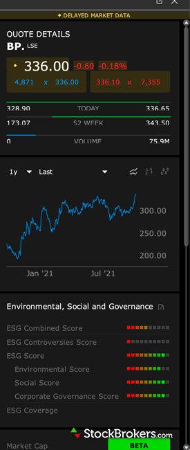 Interactive Brokers TWS order