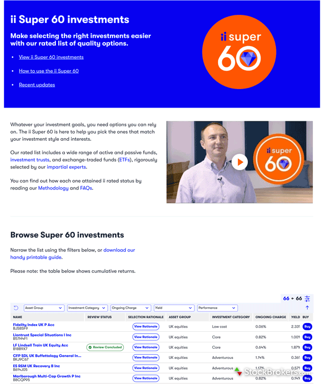 Interactive Investor Super60 funds