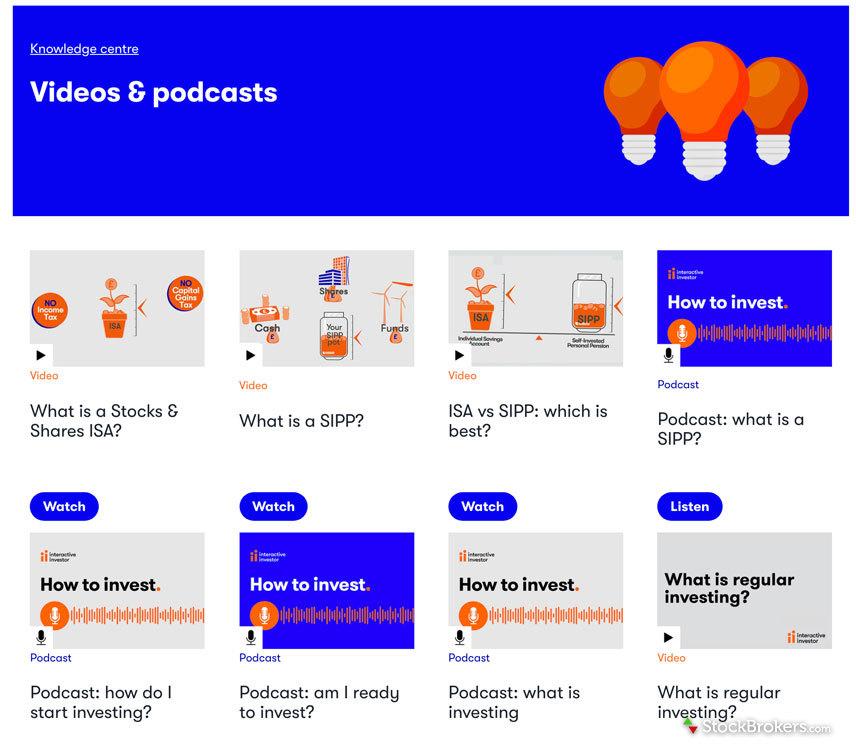 Interactive Investor educational videos