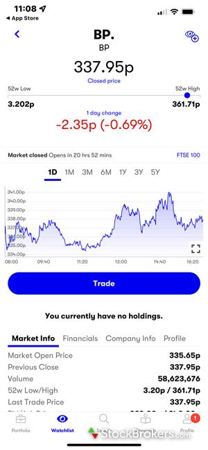 Interactive Investor mobile dashboard